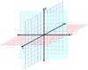 200px-3d_cartesian_coordinates.png