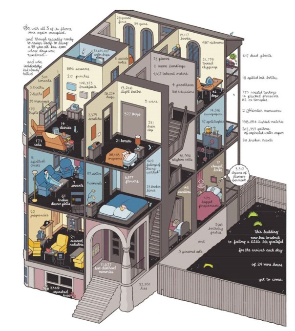 Chris Ware's - Building Stories