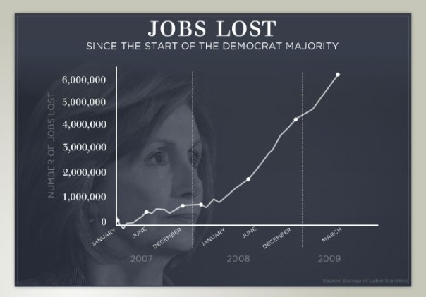 Pelosi-Recession-Graph