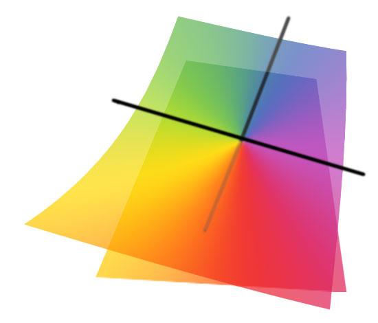 3 - matrix 3d overlay